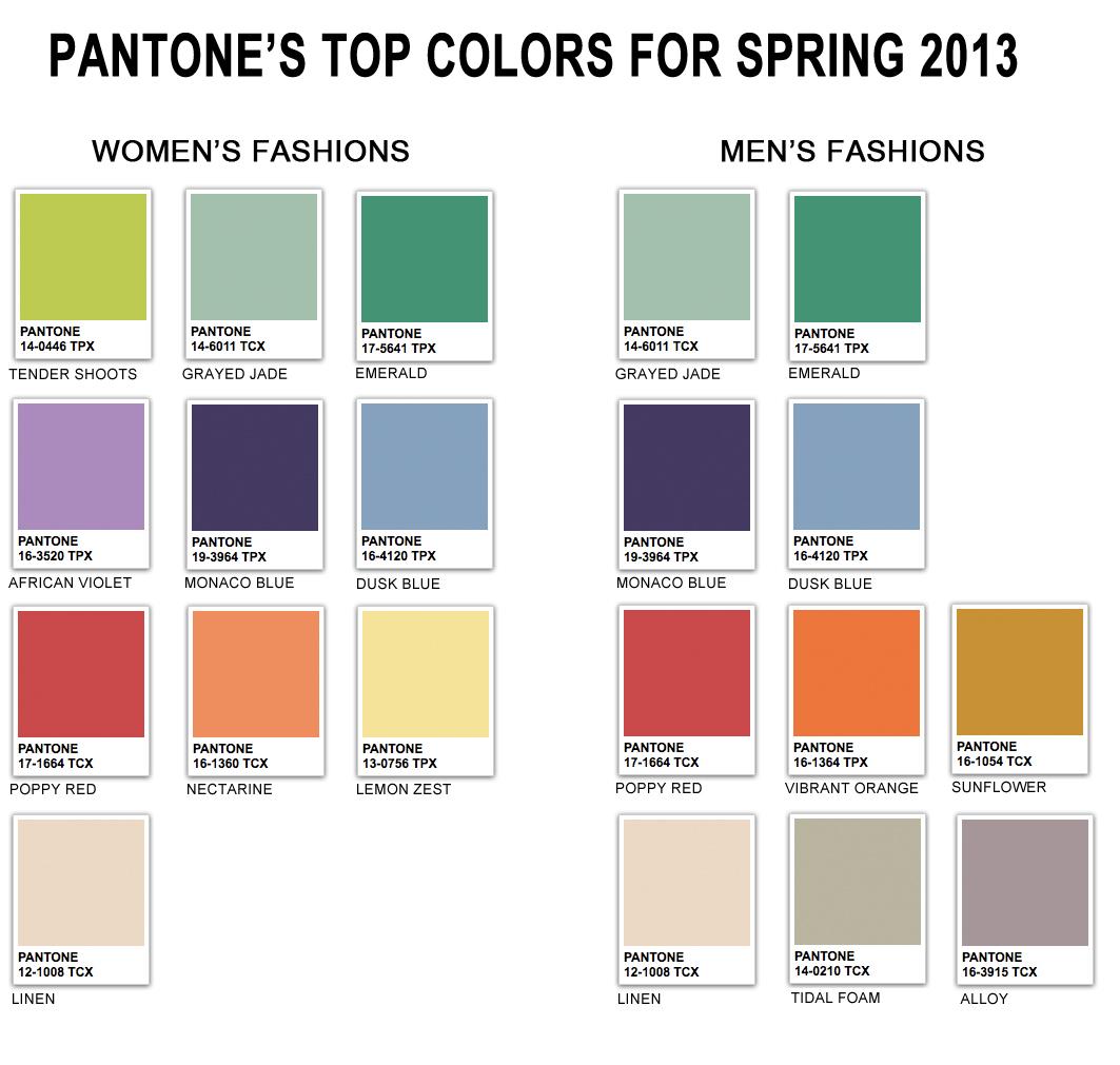 Pantone fashion color report 2008 31 best PANTONE - FASHION COLOR REPORT images on